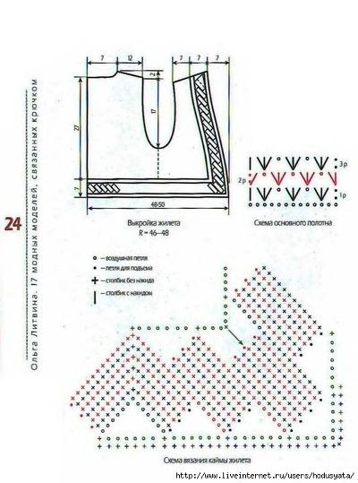 Схема гармонического колебания