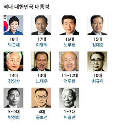 박병역 대통령 출마자 정견발표문